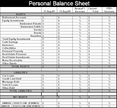 Template For A Balance Sheet by Free Balance Sheet Planting Dollars