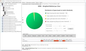 home design software metric how to carry out a quick design assessment an example design