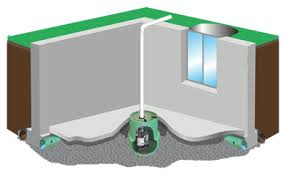 basement wall waterproofing iowa basement wall leak iowa