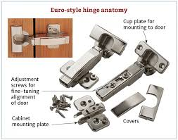 How To Choose Hardware For Kitchen Cabinets Door Hinges Kitchen Cabinet Door Hinges Mediumean Style For