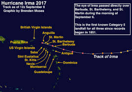 Map Of St Martin Hurricane Irma Ranks Most Powerful Hurricanes Recorded