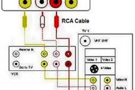 f connector to rca wiring diagram f wiring diagrams