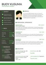 Best Free Resume Builder by Free Resume Templates 93 Glamorous Word Download Format Ms