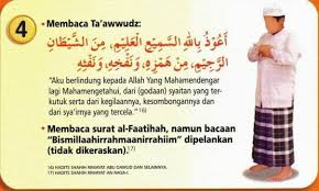 tutorial sholat dan bacaannya gambar tata cara shalat rasulullah jurnal salafiyun