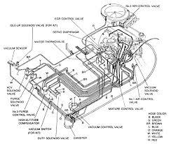 2010 parts manual for ranger 800 100 mazda b4000 repair manual 2006 mazda tribute standard