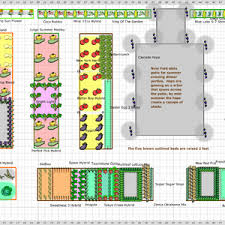 printable vegetable planner garden planners vegetable planner gardening ideas backyards