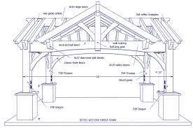 install a diy triple gabled timber frame pavilion easy and fast