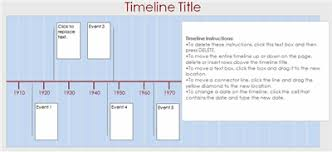 Excel Timeline Template Free Excel Timeline Template Guide Timeline Topics