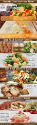 best 25 healthy food delivery ideas on pinterest healthy