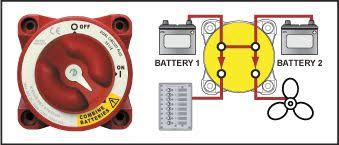 blue sea systems u0027 dual circuit battery switch blue sea systems