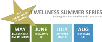 Image result for 4 wellness summer series