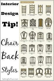 design and decor tip chair back styles setting for four