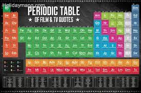 periodic table poster large large periodic table poster holidaymapq com
