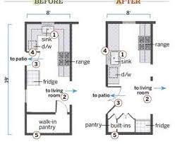 layout floor plan enchanting cool how to design a kitchen floor plan 91 with