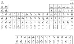 Periodic Table Mercury How Elements Are Organized Lesson 0775 Tqa Explorer