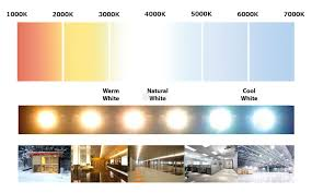 Gas Station Canopy Light Bulbs by 150w Led Canopy Light Ceiling Mount 15000 Lm 5500k Ip65 Ul