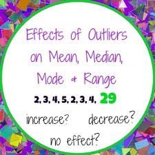 effects of outliers mean median mode and range from