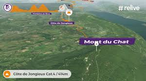 Tour De France Route Map by Tour De France 2017 Stage 9 Preview Youtube