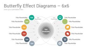 butterfly effect diagrams powerpoint template designs slidesalad