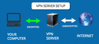 android help forum help setting up vpn on ios android windows synology forum