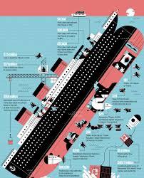 titanic facts u0026 statistics u2014 ultimate titanic