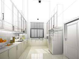 guide to kitchen layouts house method