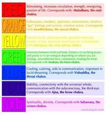 color mood chart mood paint colors colors and mood chart majestic design 8 best