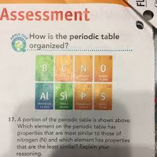 how is the periodic table organized a portion of the periodic table is shown above which element on the