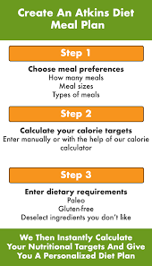 atkins diet plan create a custom atkins diet meal plan right for you