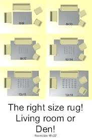 Typical Area Rug Sizes Area Rug Size For Living Room Courtesy What Size Rug For Apartment