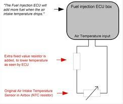 boosterplug fuel management bmw r1300 series