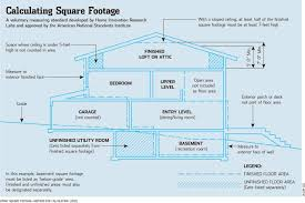 room fresh how do you figure out square footage of a room design