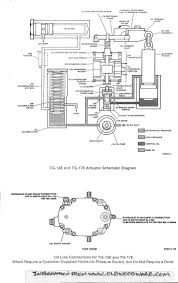 63 best steam turbine prime mover images on pinterest steam