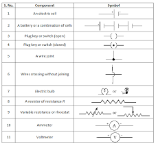 circuits and symbols worksheet answers gcse physics electricity