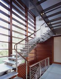 Open Staircase Ideas Design Ideas Chic Handrail For Staircase Design U2014 Norcalalliance Com