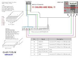 e210 combo cable pinout for s5230w gsm forum