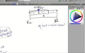2 7 reaction calculations udl structural mechanics construction