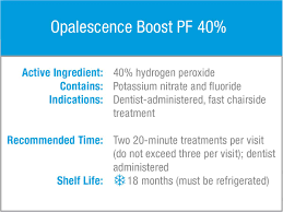 in office power bleach opalescence boost pf 40