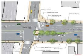 Map Of Santa Monica Lincoln Neighborhood Corridor Plan Linc Planning U0026 Community