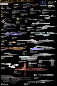 8 best spaceship images on pinterest starwars trekking and