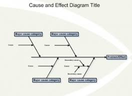 fishbone diagram template fishbone diagram template haven