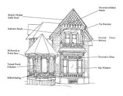Italianate Victorian House Plans by Welcome To Craig U0026 Yvonne U0027s Victorian Home