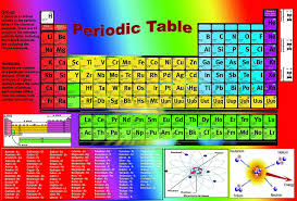 amazon com huge laminated periodic table elements chemistry