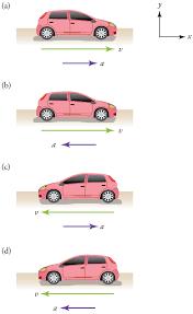 acceleration physics