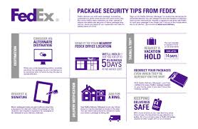Fedex Ground Map Seven Tips For Keeping Packages Safe This Holiday Season