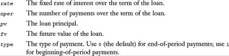 loan formulas building loan formulas building financial formulas excel 2016
