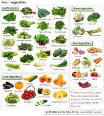18 best the paleo diet images on pinterest paleo diet diet