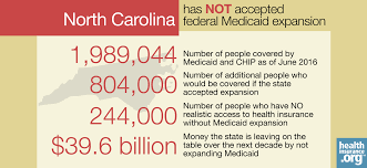 nc withholding tables 2017 north carolina and the aca s medicaid expansion eligibility