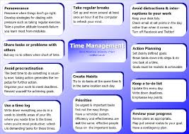 How To List Skills On by How To Manage Your Time Effectively