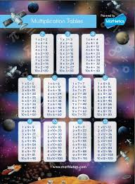 3 times table games online st james ce primary times table resources